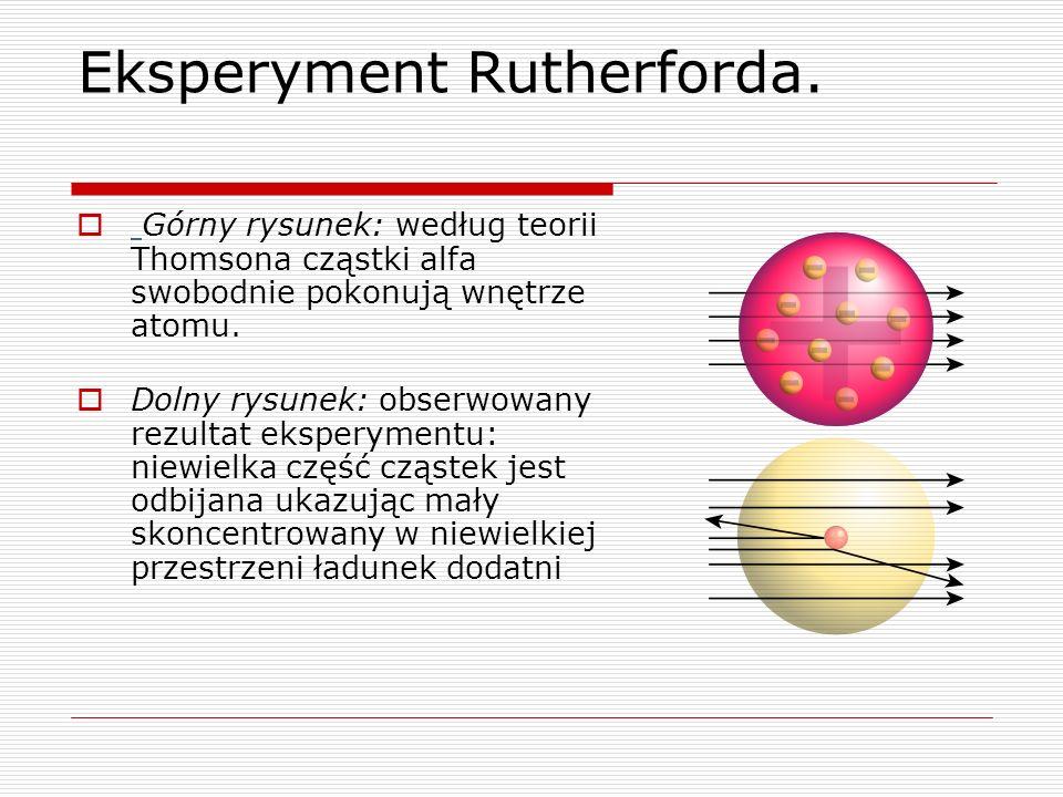 Eksperyment Rutherforda.  Górny rysunek: według teorii Thomsona cząstki alfa swobodnie pokonują wnętrze atomu.  Dolny rysunek: obserwowany rezultat