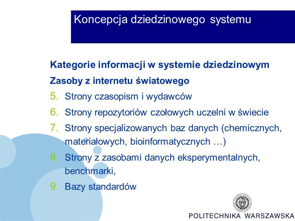 Koncepcja dziedzinowego systemu Kategorie informacji w systemie dziedzinowym Zasoby z internetu światowego 5.