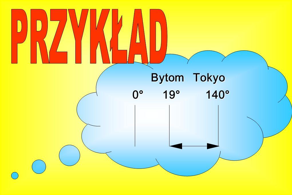 Bytom Tokyo Bytom Tokyo 0° 19° 140° 0° 19° 140°