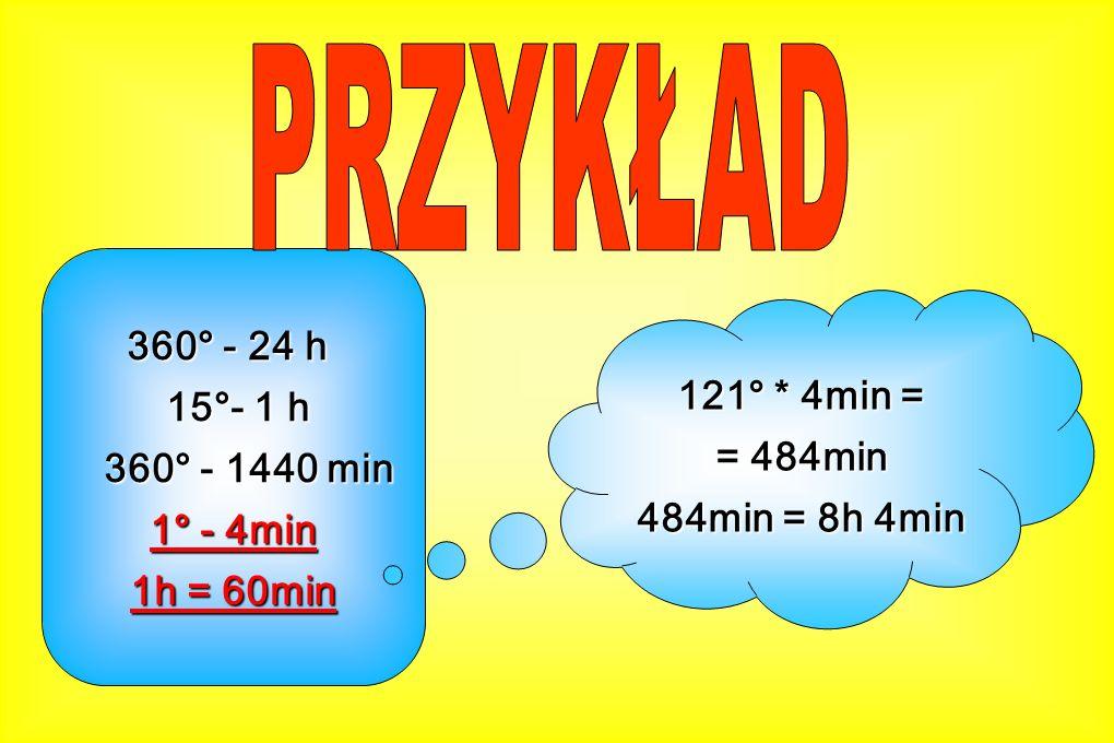 360° - 24 h 15°- 1 h 15°- 1 h 360° - 1440 min 360° - 1440 min 1° - 4min 1h = 60min 121° * 4min = = 484min 484min = 8h 4min