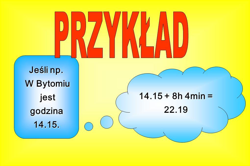 14.15 + 8h 4min = 22.19 Jeśli np. W Bytomiu W Bytomiu jest jest godzina godzina14.15.