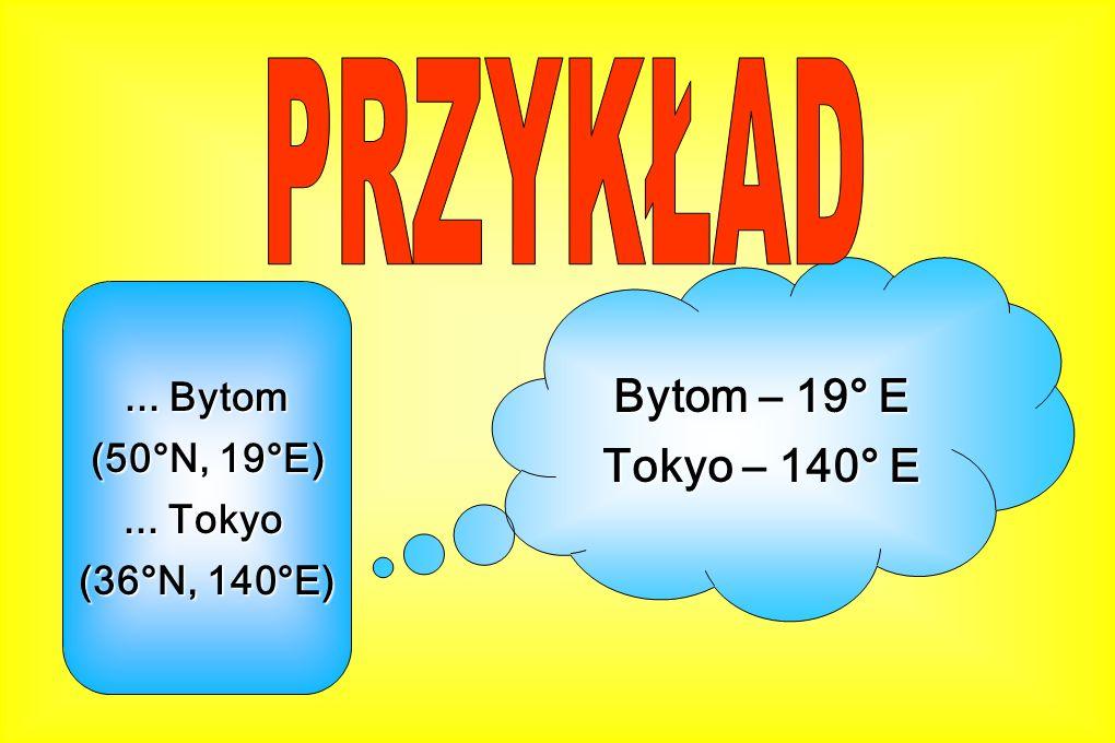 Bytom – 19° E Tokyo – 140° E... Bytom (50°N, 19°E) (50°N, 19°E)... Tokyo (36°N, 140°E) 