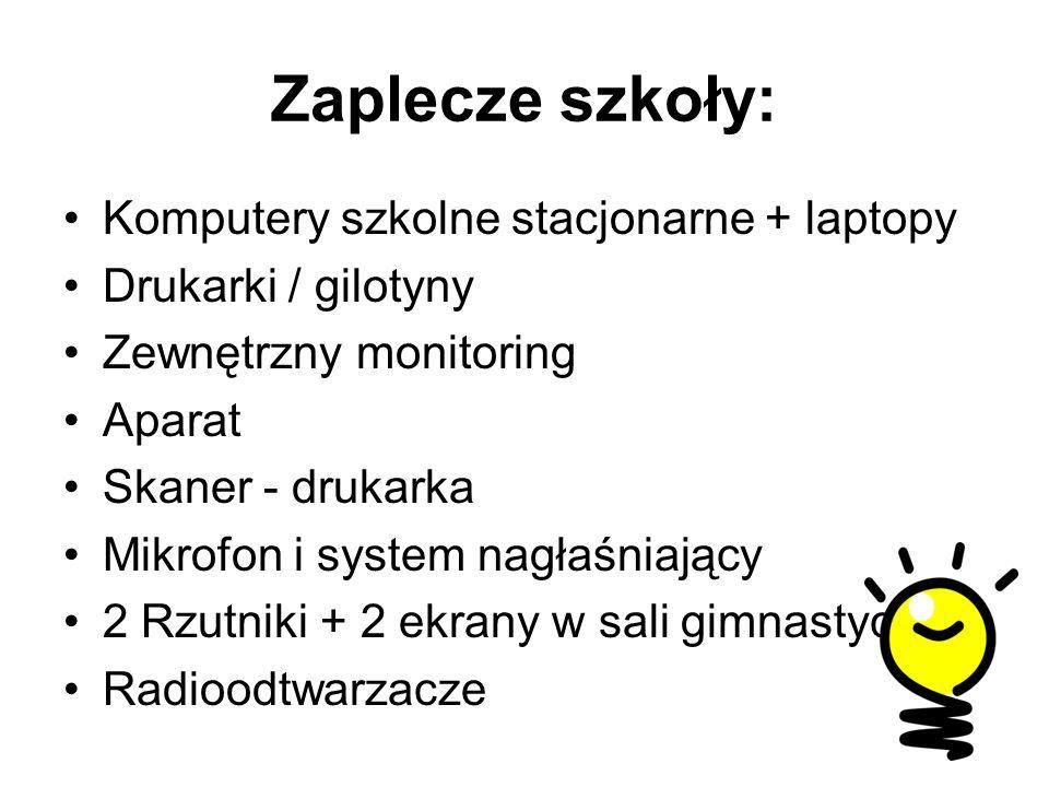 Zaplecze szkoły: Komputery szkolne stacjonarne + laptopy Drukarki / gilotyny Zewnętrzny monitoring Aparat Skaner - drukarka Mikrofon i system nagłaśniający 2 Rzutniki + 2 ekrany w sali gimnastycznej Radioodtwarzacze