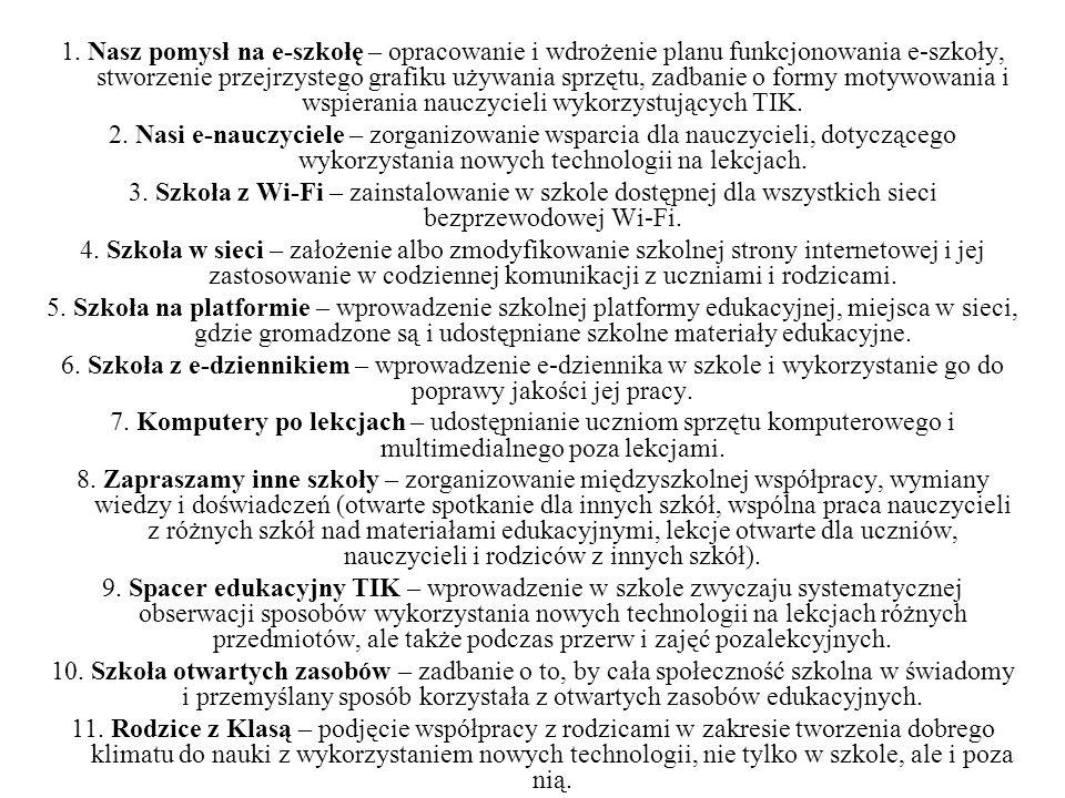 Koordynator i cele: Monitoruje działania zespołu Pilnuje terminów Dba o przepływ informacji Organizuje wydarzenia ogólnoszkolne: 1.Spotkanie otwierające 2.Debata szkolna – Kodeks 2.0 3.Szkolny festiwal (ostateczny Kodeks i prezentacja osiągnięć) 4.Spotkanie podsumowujące