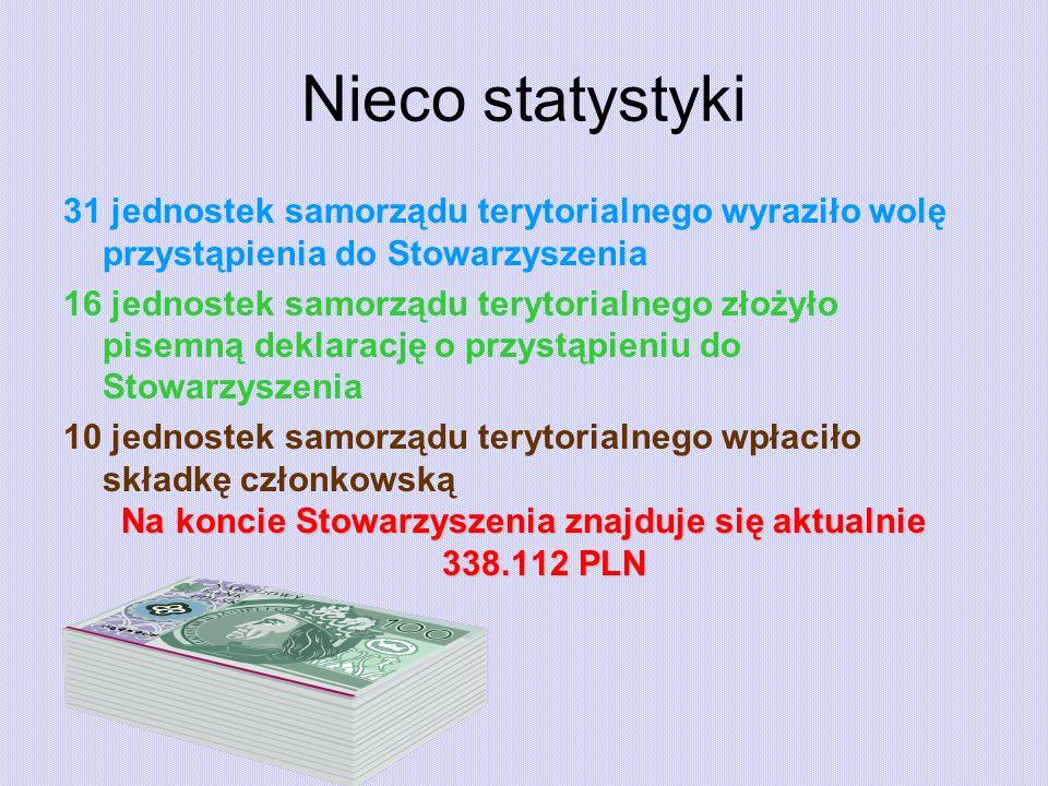 Nieco statystyki 31 jednostek samorządu terytorialnego wyraziło wolę przystąpienia do Stowarzyszenia 16 jednostek samorządu terytorialnego złożyło pisemną deklarację o przystąpieniu do Stowarzyszenia 10 jednostek samorządu terytorialnego wpłaciło składkę członkowską Na koncie Stowarzyszenia znajduje się aktualnie 338.112 PLN