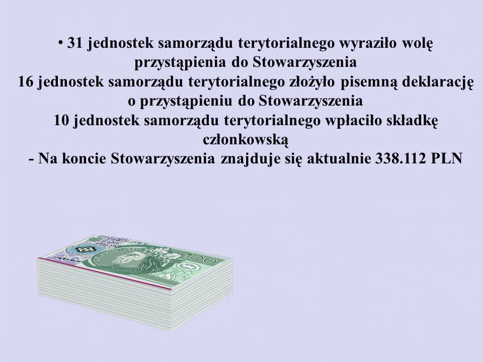 31 jednostek samorządu terytorialnego wyraziło wolę przystąpienia do Stowarzyszenia 16 jednostek samorządu terytorialnego złożyło pisemną deklarację o przystąpieniu do Stowarzyszenia 10 jednostek samorządu terytorialnego wpłaciło składkę członkowską - Na koncie Stowarzyszenia znajduje się aktualnie 338.112 PLN