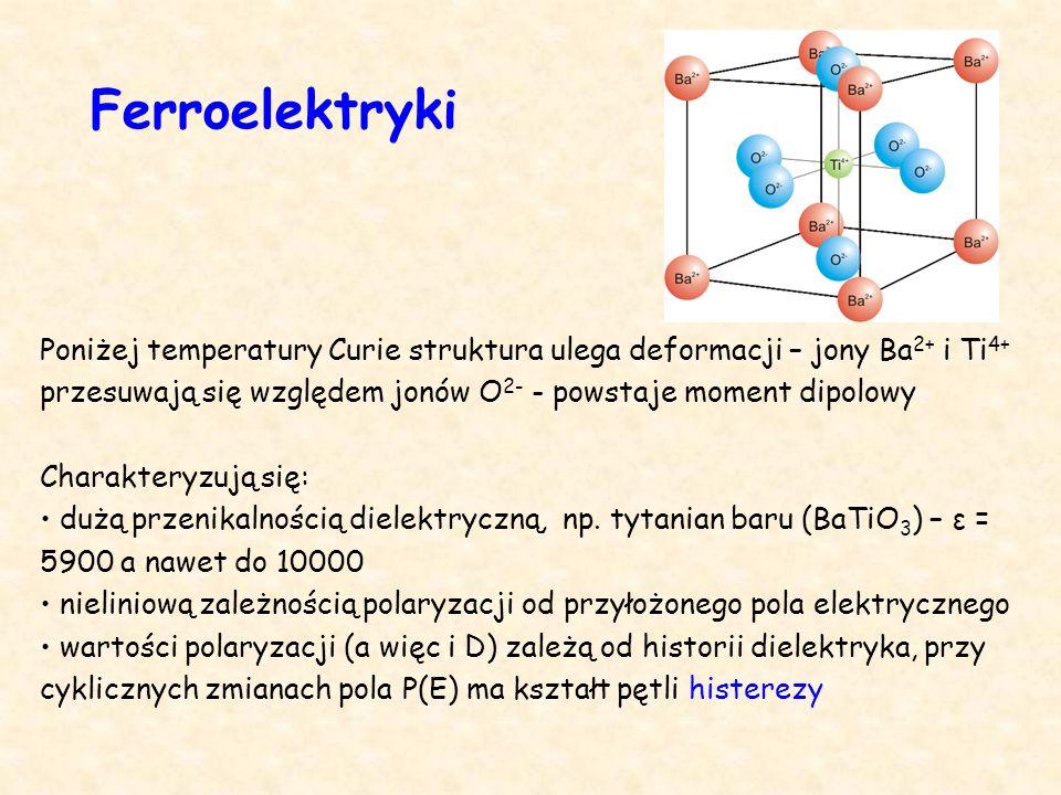 Ferroelektryki Poniżej temperatury Curie struktura ulega deformacji – jony Ba 2+ i Ti 4+ przesuwają się względem jonów O 2- - powstaje moment dipolowy Charakteryzują się: dużą przenikalnością dielektryczną, np.