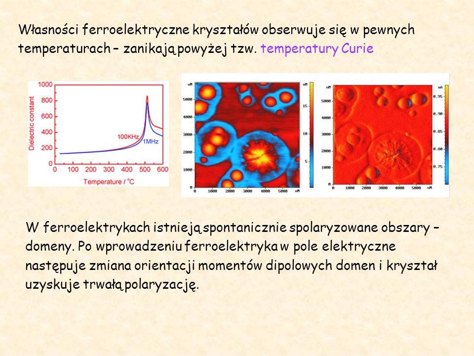 Własności ferroelektryczne kryształów obserwuje się w pewnych temperaturach – zanikają powyżej tzw. temperatury Curie W ferroelektrykach istnieją spon