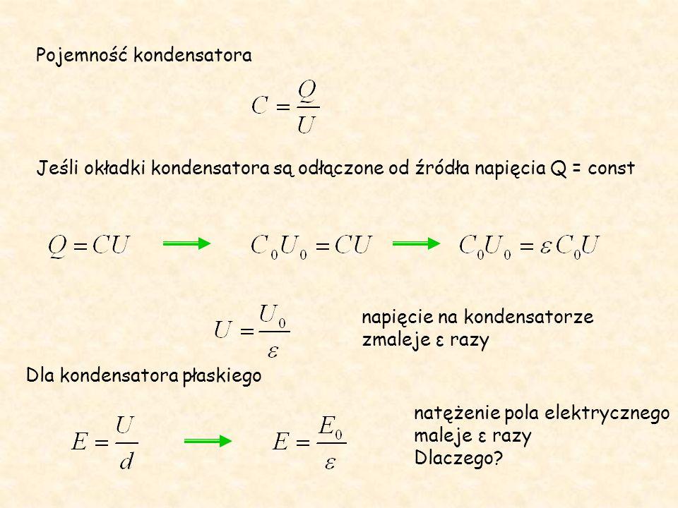 Pojemność kondensatora Jeśli okładki kondensatora są odłączone od źródła napięcia Q = const napięcie na kondensatorze zmaleje ε razy Dla kondensatora płaskiego natężenie pola elektrycznego maleje ε razy Dlaczego?