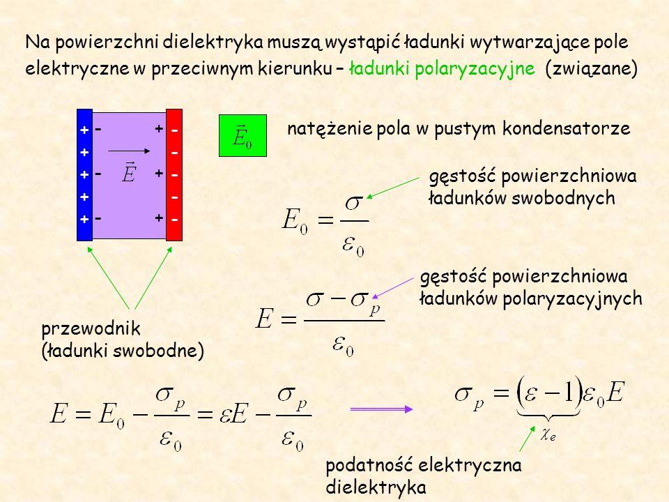 ++++++++++ ---------- Na powierzchni dielektryka muszą wystąpić ładunki wytwarzające pole elektryczne w przeciwnym kierunku – ładunki polaryzacyjne (związane) przewodnik (ładunki swobodne) ------ ++++++ natężenie pola w pustym kondensatorze gęstość powierzchniowa ładunków swobodnych gęstość powierzchniowa ładunków polaryzacyjnych podatność elektryczna dielektryka