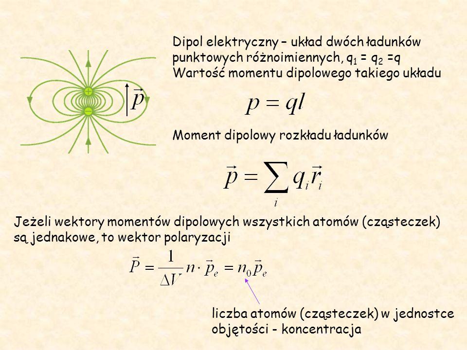 Dipol elektryczny – układ dwóch ładunków punktowych różnoimiennych, q 1 = q 2 =q Wartość momentu dipolowego takiego układu Moment dipolowy rozkładu ładunków Jeżeli wektory momentów dipolowych wszystkich atomów (cząsteczek) są jednakowe, to wektor polaryzacji liczba atomów (cząsteczek) w jednostce objętości - koncentracja