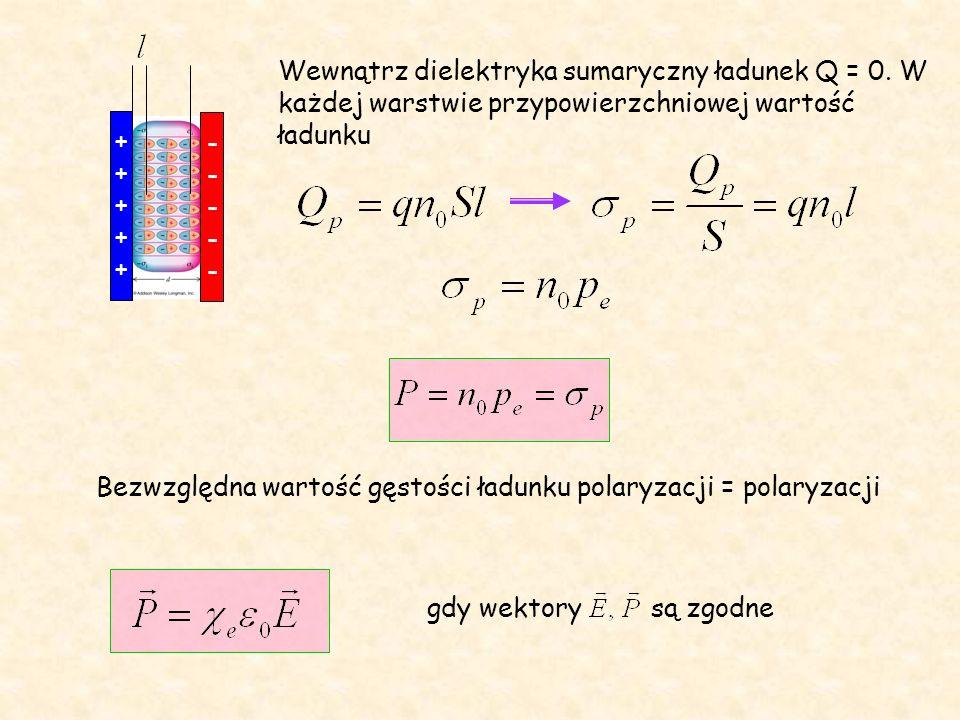 ++++++++++ ---------- Wewnątrz dielektryka sumaryczny ładunek Q = 0. W każdej warstwie przypowierzchniowej wartość ładunku Bezwzględna wartość gęstośc
