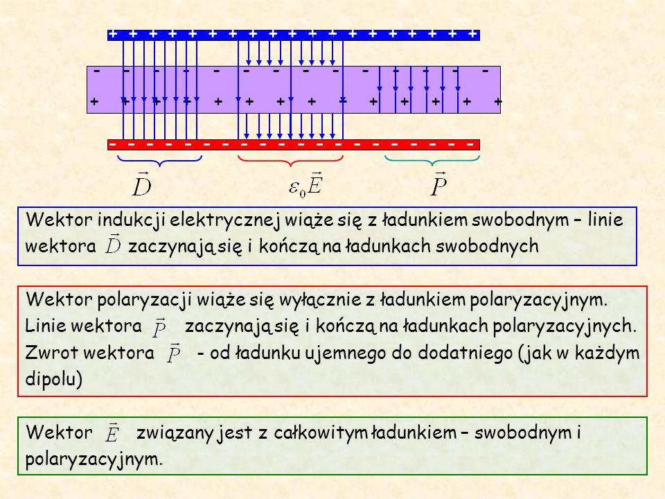 Wektor indukcji elektrycznej wiąże się z ładunkiem swobodnym – linie wektora zaczynają się i kończą na ładunkach swobodnych Wektor polaryzacji wiąże się wyłącznie z ładunkiem polaryzacyjnym.