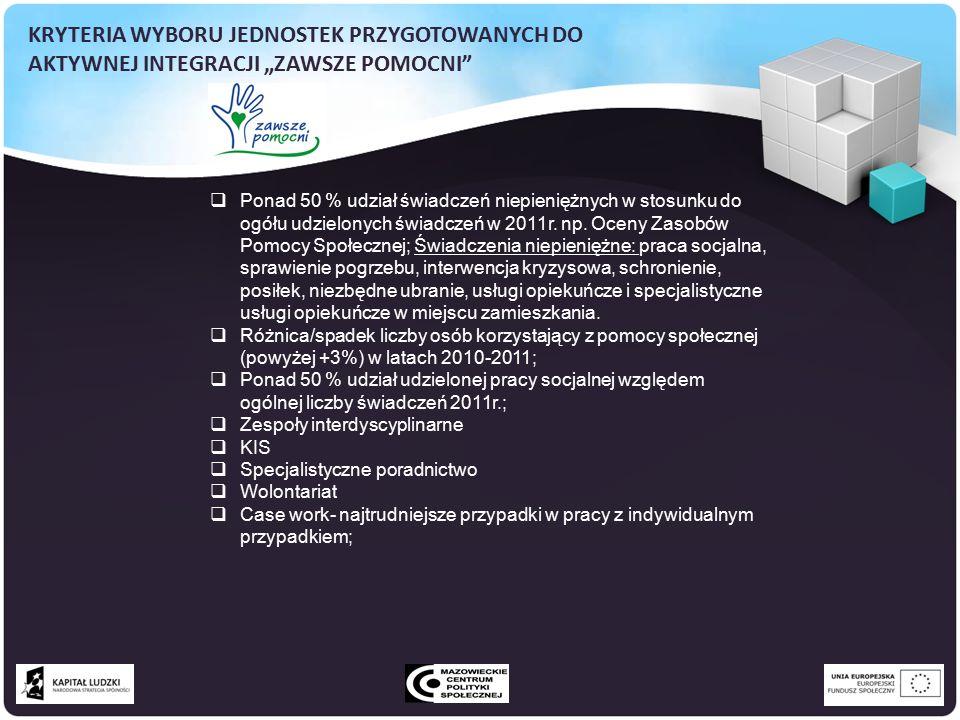  Ponad 50 % udział świadczeń niepieniężnych w stosunku do ogółu udzielonych świadczeń w 2011r.