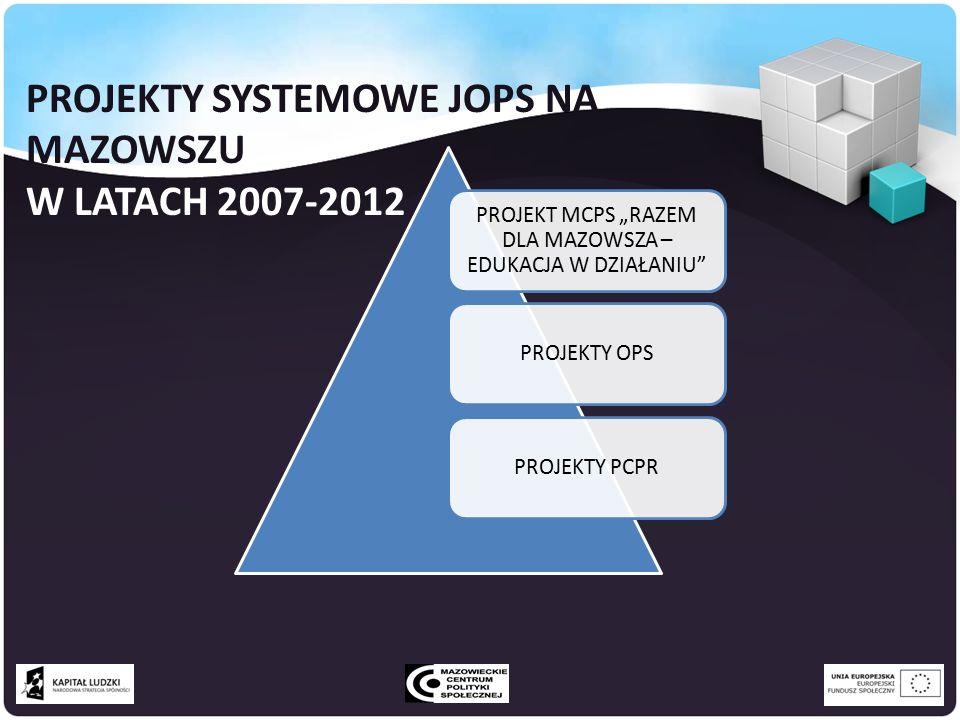 """PROJEKT MCPS """"RAZEM DLA MAZOWSZA – EDUKACJA W DZIAŁANIU PROJEKTY OPSPROJEKTY PCPR PROJEKTY SYSTEMOWE JOPS NA MAZOWSZU W LATACH 2007-2012"""