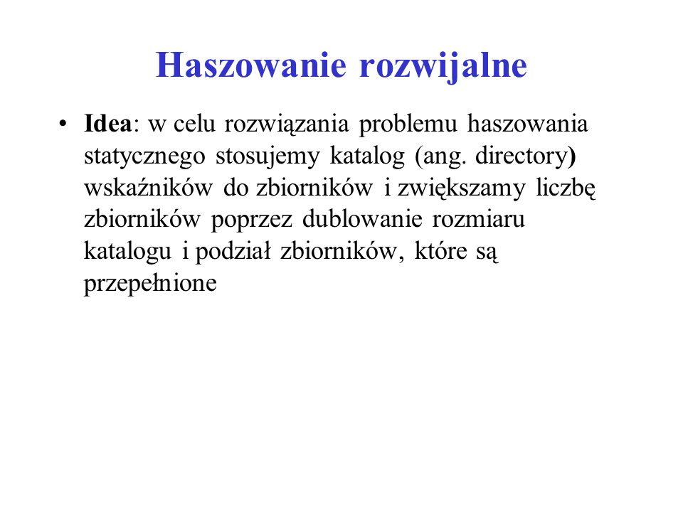 Haszowanie rozwijalne Idea: w celu rozwiązania problemu haszowania statycznego stosujemy katalog (ang.