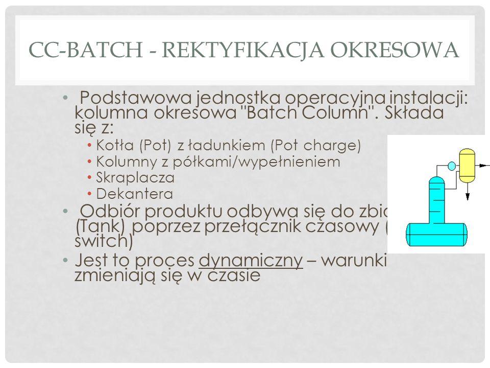 CC-BATCH - REKTYFIKACJA OKRESOWA Podstawowa jednostka operacyjna instalacji: kolumna okresowa Batch Column .