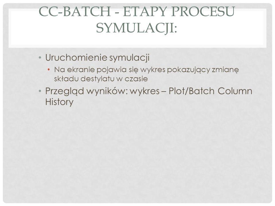 CC-BATCH - ETAPY PROCESU SYMULACJI: Uruchomienie symulacji Na ekranie pojawia się wykres pokazujący zmianę składu destylatu w czasie Przegląd wyników: wykres – Plot/Batch Column History
