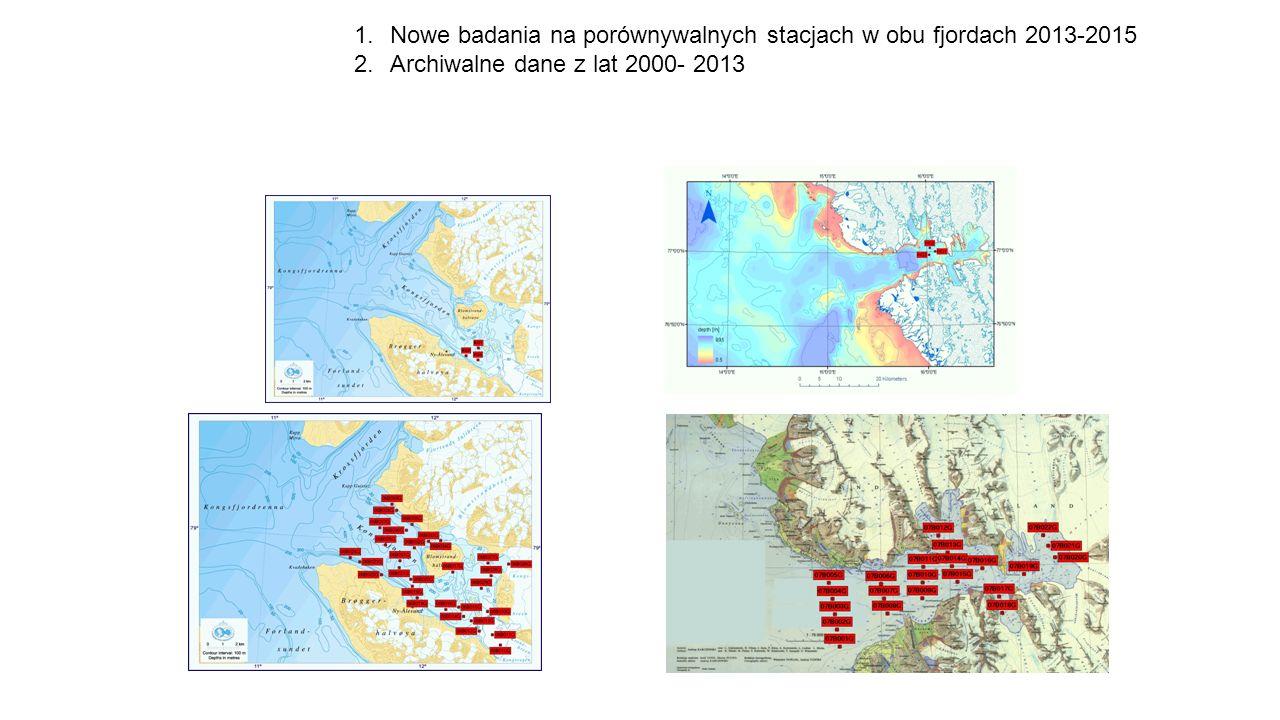 1.Nowe badania na porównywalnych stacjach w obu fjordach 2013-2015 2.Archiwalne dane z lat 2000- 2013