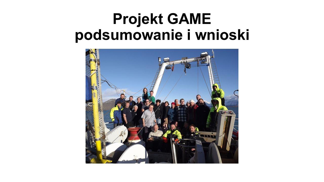Projekt GAME podsumowanie i wnioski