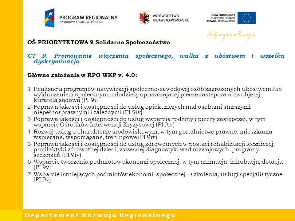 Departament Rozwoju Regionalnego OŚ PRIORYTETOWA 9 Solidarne Społeczeństwo CT 9.