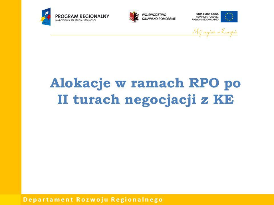 Departament Rozwoju Regionalnego Alokacje w ramach RPO po II turach negocjacji z KE
