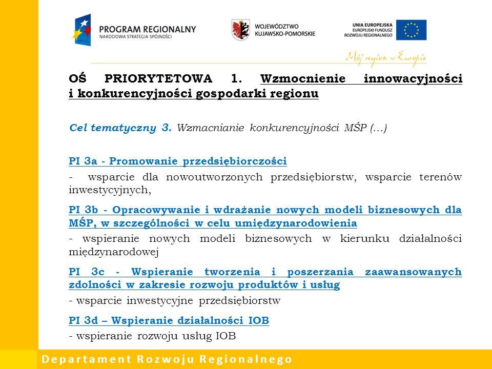 Departament Rozwoju Regionalnego OŚ PRIORYTETOWA 1.