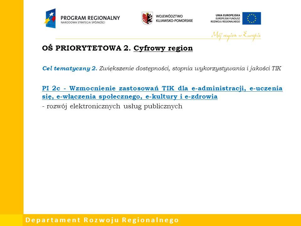 Departament Rozwoju Regionalnego OŚ PRIORYTETOWA 2.