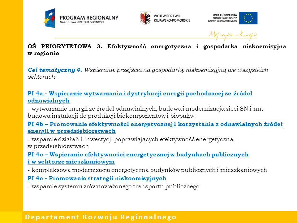 Departament Rozwoju Regionalnego OŚ PRIORYTETOWA 10 Innowacyjna edukacja Cel tematyczny 10.