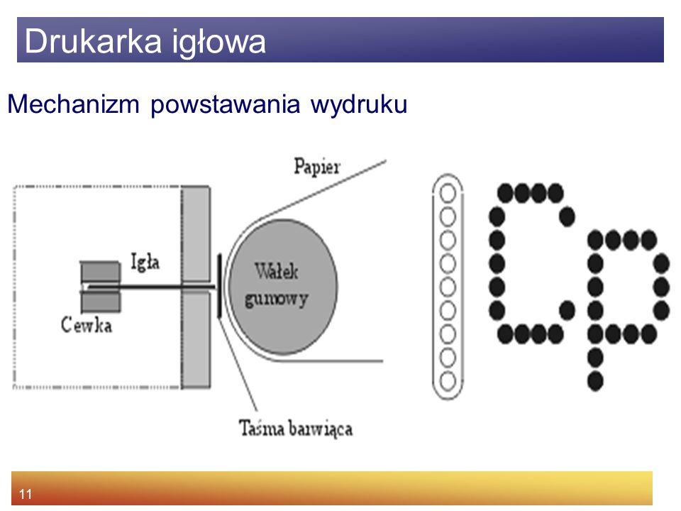 11 Drukarka igłowa Mechanizm powstawania wydruku