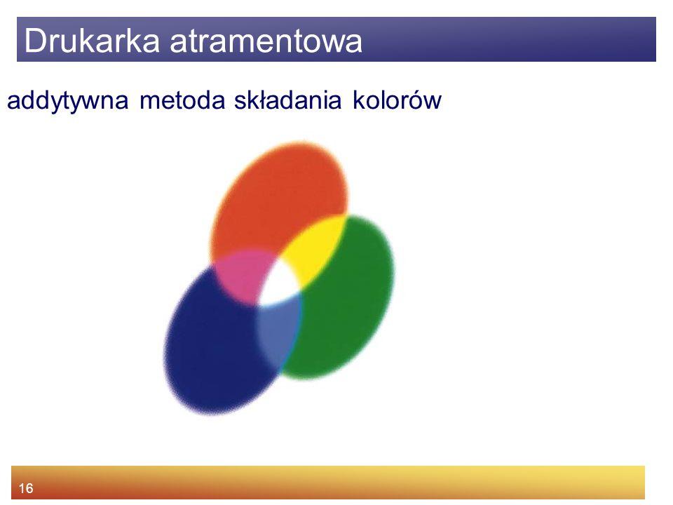 16 addytywna metoda składania kolorów Drukarka atramentowa