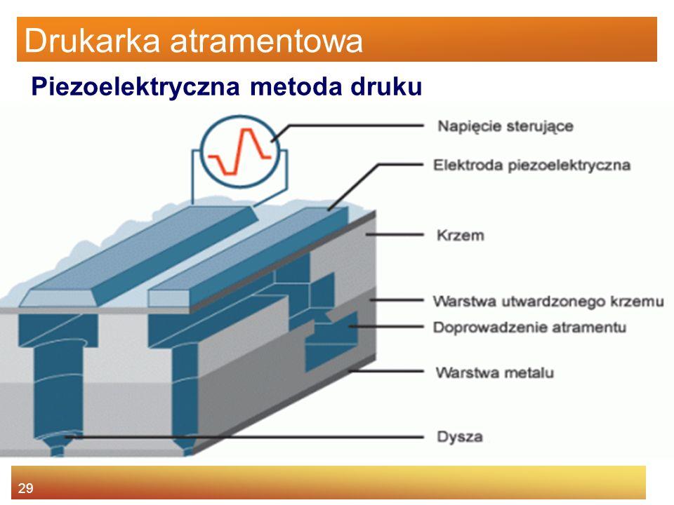 29 Drukarka atramentowa Piezoelektryczna metoda druku