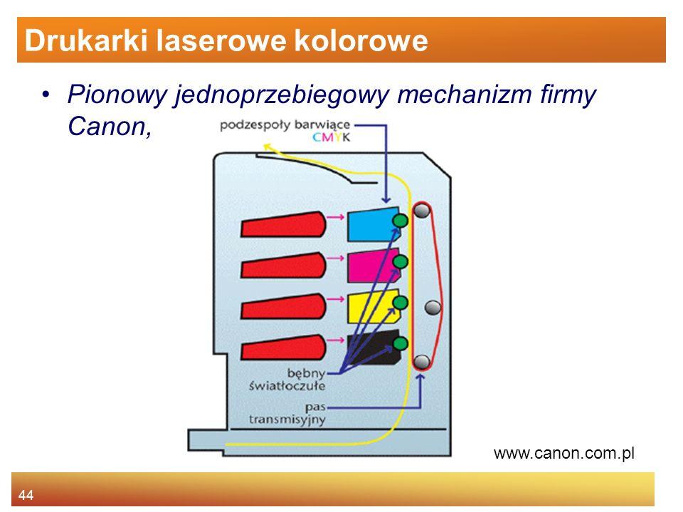 44 Drukarki laserowe kolorowe Pionowy jednoprzebiegowy mechanizm firmy Canon, www.canon.com.pl