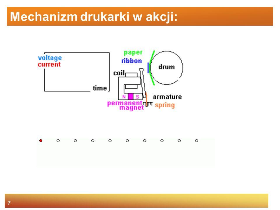 18 Drukarka atramentowa subtraktywna metoda składania kolorów