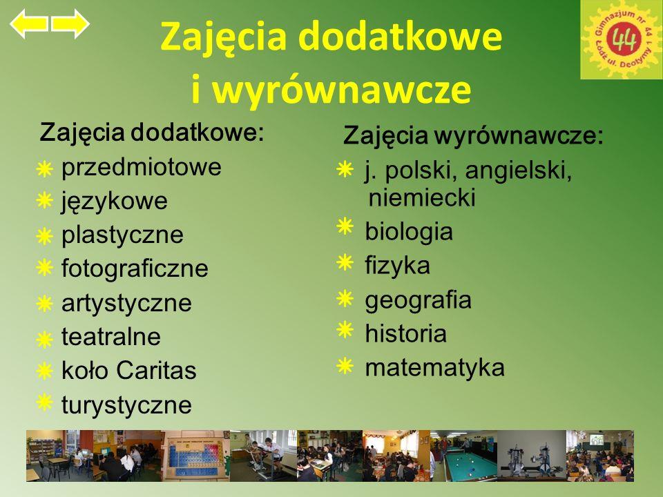 Szkoły partnerskie Szkoła brała udział w projektach Socrates – Comenius oraz Comenius. Szkoły partnerskie (Socrates – Comenius): - Hiszpania - Grecja