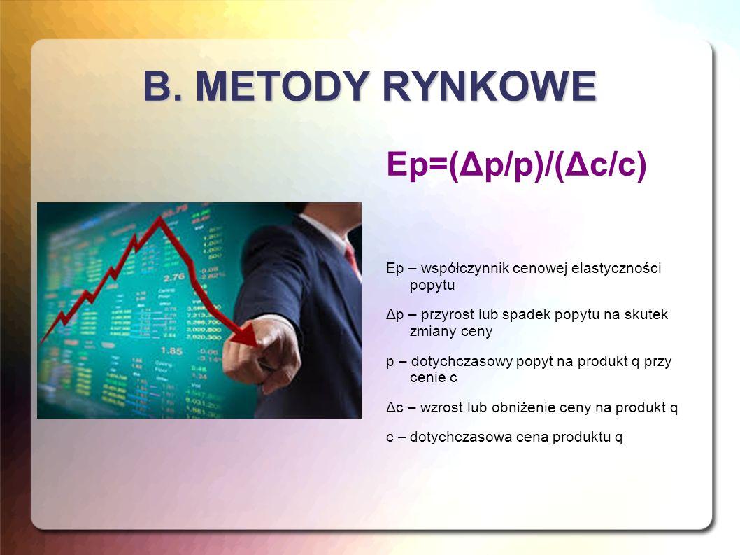 B. METODY RYNKOWE Ep=(Δp/p)/(Δc/c) Ep – współczynnik cenowej elastyczności popytu Δp – przyrost lub spadek popytu na skutek zmiany ceny p – dotychcza