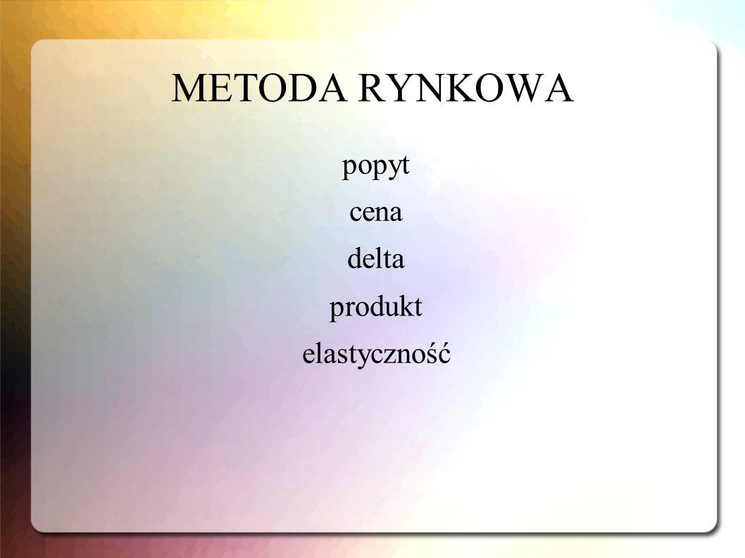 METODA RYNKOWA popyt cena delta produkt elastyczność