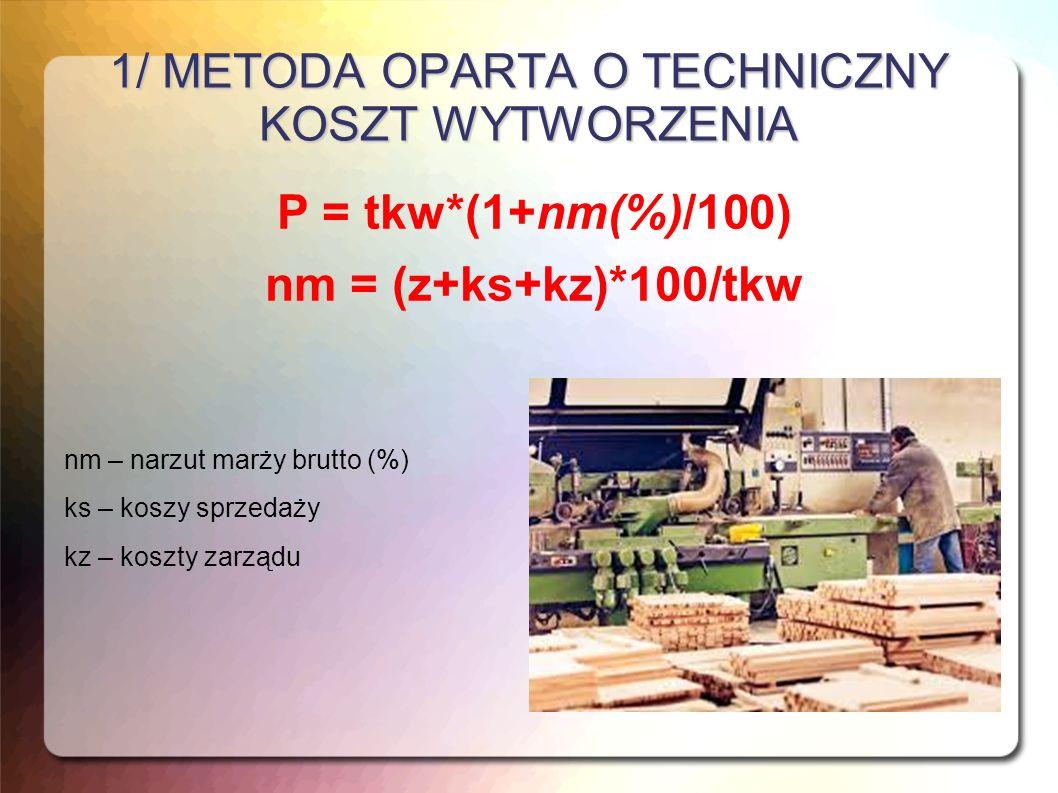 1/ METODA OPARTA O TECHNICZNY KOSZT WYTWORZENIA P = tkw*(1+nm(%)/100) nm = (z+ks+kz)*100/tkw nm – narzut marży brutto (%) ks – koszy sprzedaży kz –