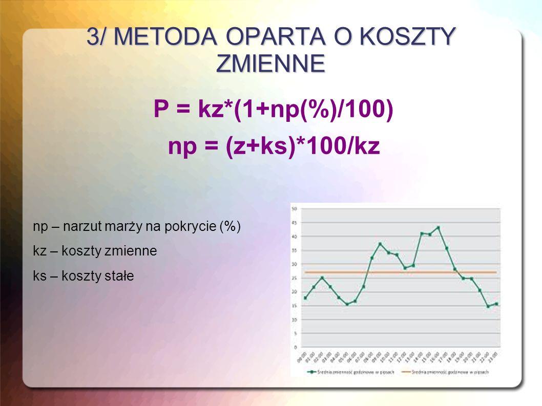 METODA KOSZTOWA ZALETY + łatwe do zastosowania + wiarygodne dane + uzasadniają podwyżki cenowe WADY - tylko czynniki wewnętrzne - błędne koło cenowo- popytowe - nie wymuszają wewn.
