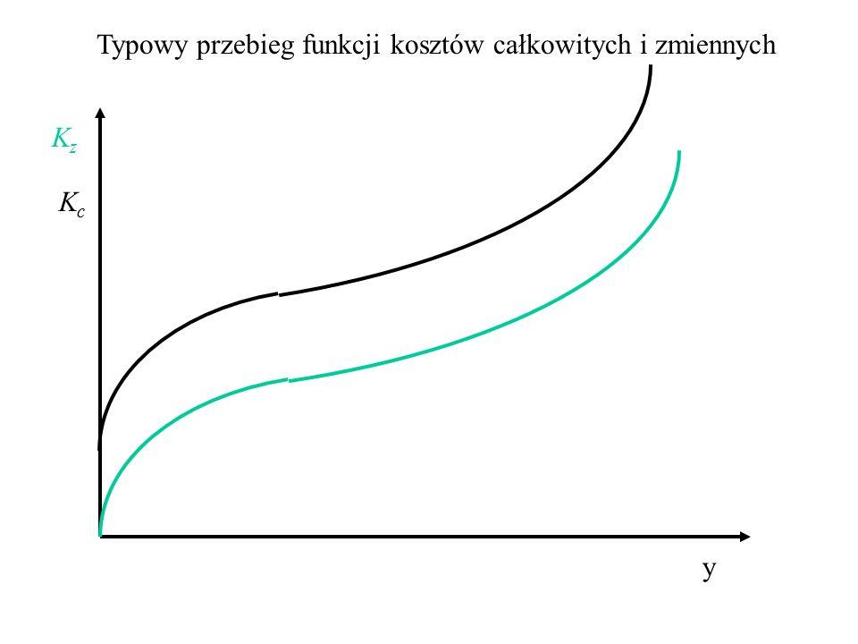 Przebieg funkcji kosztów Funkcje kosztów całkowitych i zmiennych Zacznijmy od przedstawienia przypadku przedstawionego w tabeli.