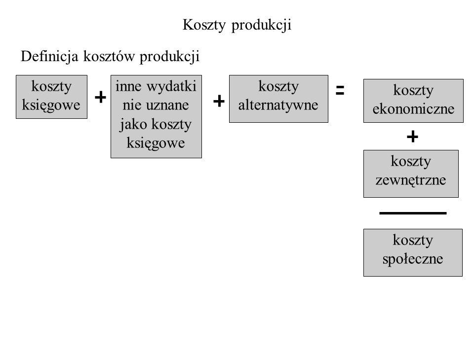 Klasyfikacja 2. stałe czynniki produkcji, zmienne czynniki produkcji.
