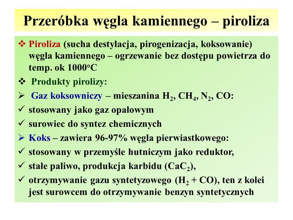 Przeróbka węgla kamiennego – piroliza  Piroliza (sucha destylacja, pirogenizacja, koksowanie) węgla kamiennego – ogrzewanie bez dostępu powietrza do
