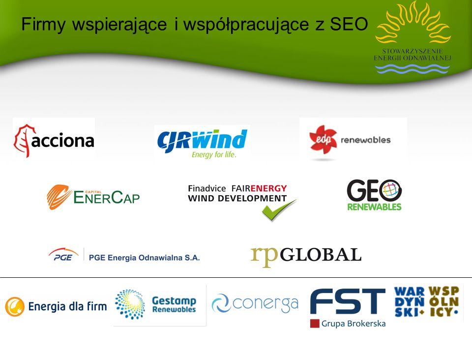 Firmy wspierające i współpracujące z SEO
