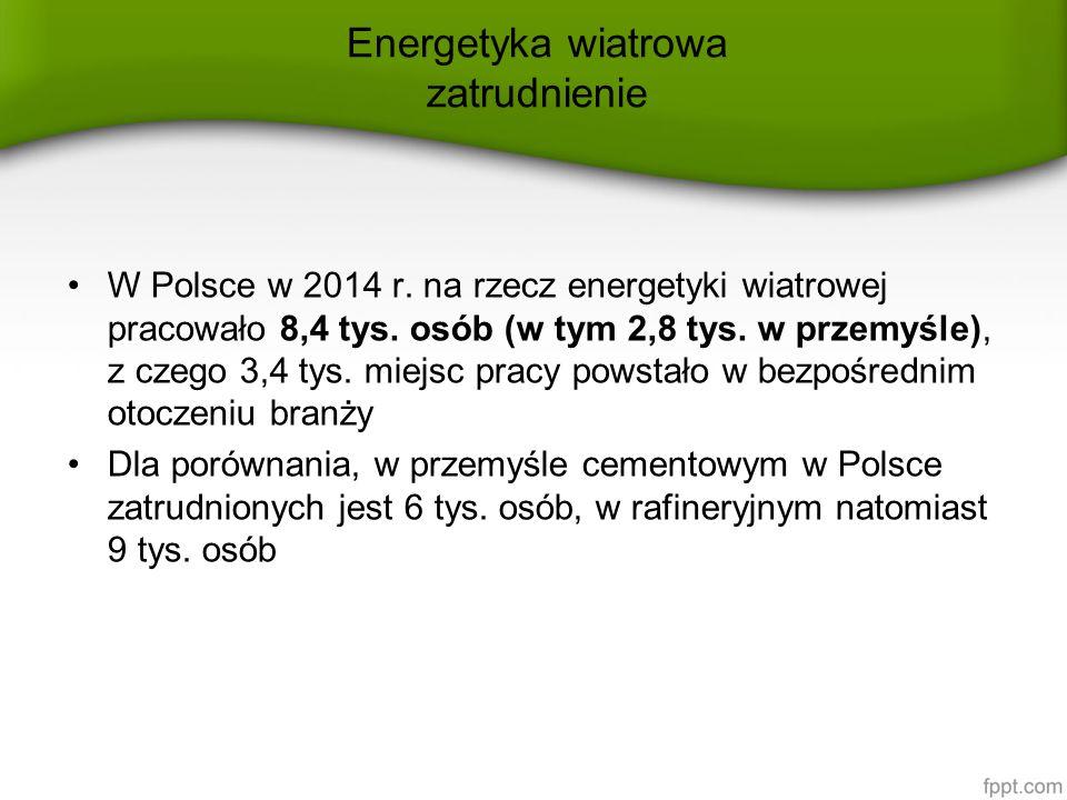 Energetyka wiatrowa zatrudnienie W Polsce w 2014 r. na rzecz energetyki wiatrowej pracowało 8,4 tys. osób (w tym 2,8 tys. w przemyśle), z czego 3,4 ty
