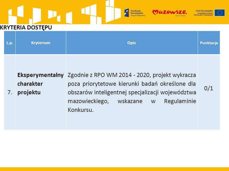 L.p.KryteriumOpis Punktacja 7.