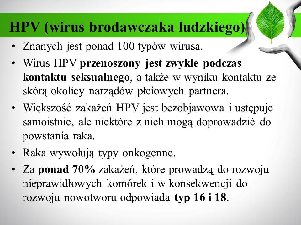 Znanych jest ponad 100 typów wirusa. Wirus HPV przenoszony jest zwykle podczas kontaktu seksualnego, a także w wyniku kontaktu ze skórą okolicy narząd
