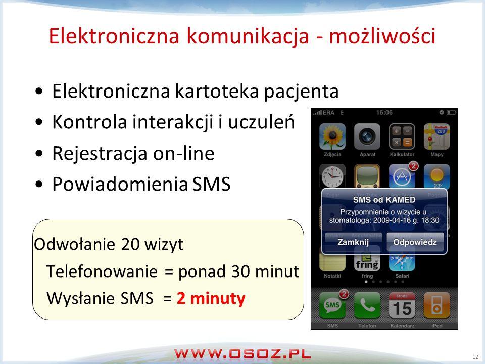 Elektroniczna kartoteka pacjenta Kontrola interakcji i uczuleń Rejestracja on-line Powiadomienia SMS Odwołanie 20 wizyt Telefonowanie = ponad 30 minut Wysłanie SMS = 2 minuty Elektroniczna komunikacja - możliwości 12