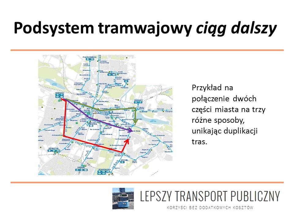 Przykład na połączenie dwóch części miasta na trzy różne sposoby, unikając duplikacji tras.