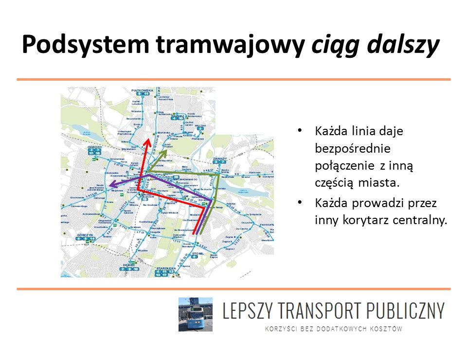 Każda linia daje bezpośrednie połączenie z inną częścią miasta.