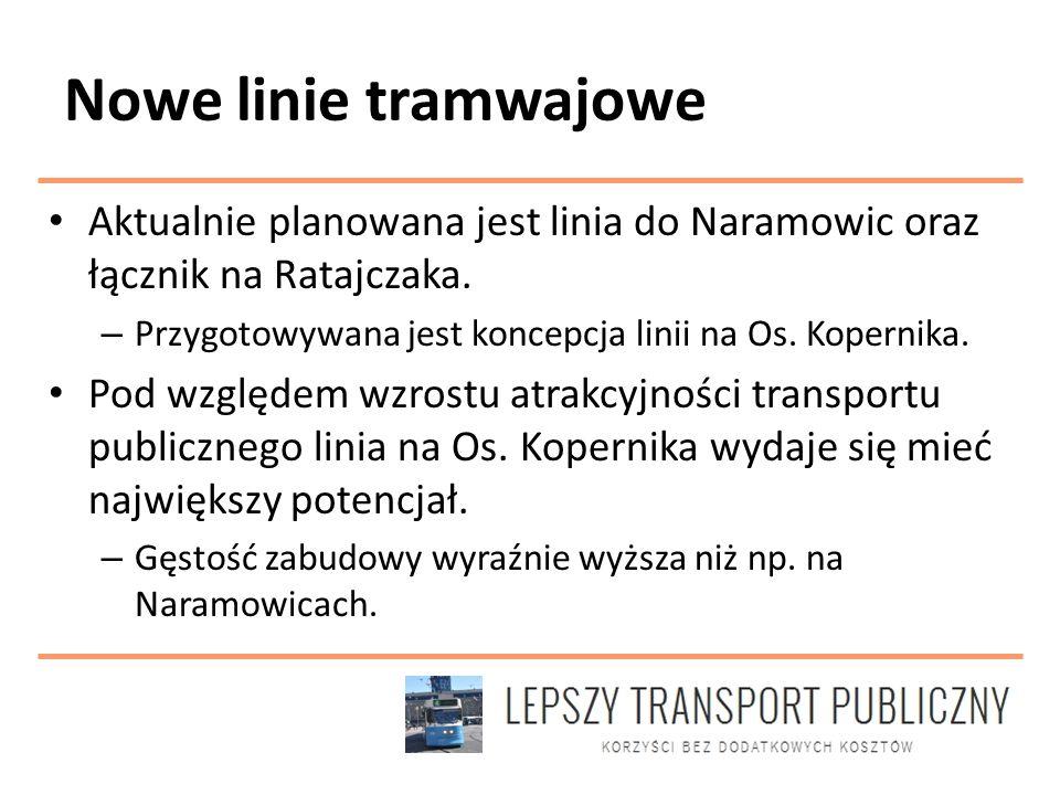 Nowe linie tramwajowe Aktualnie planowana jest linia do Naramowic oraz łącznik na Ratajczaka.